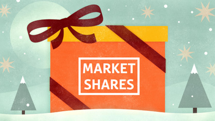 International Christmas Market Shares Available